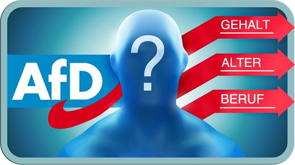 Wer wählt die AfD? MrWissen2go
