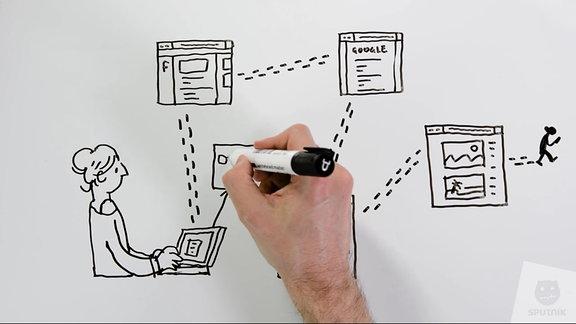 Eine Hand zeichnet Datenströme im Internet.